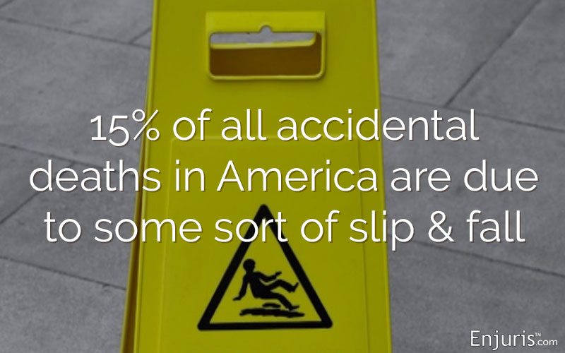 15% of all accidental deaths in America are due to some sort of slip & fall