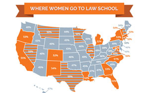 Where women go to law school, 2017