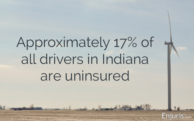 Indiana car insurance requirements