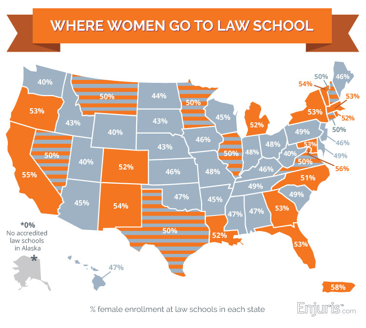 Law School Rankings By Female Enrollment, Gender Ratios