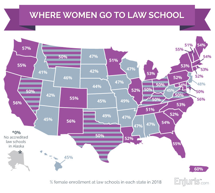 Where women go to law school, 2018