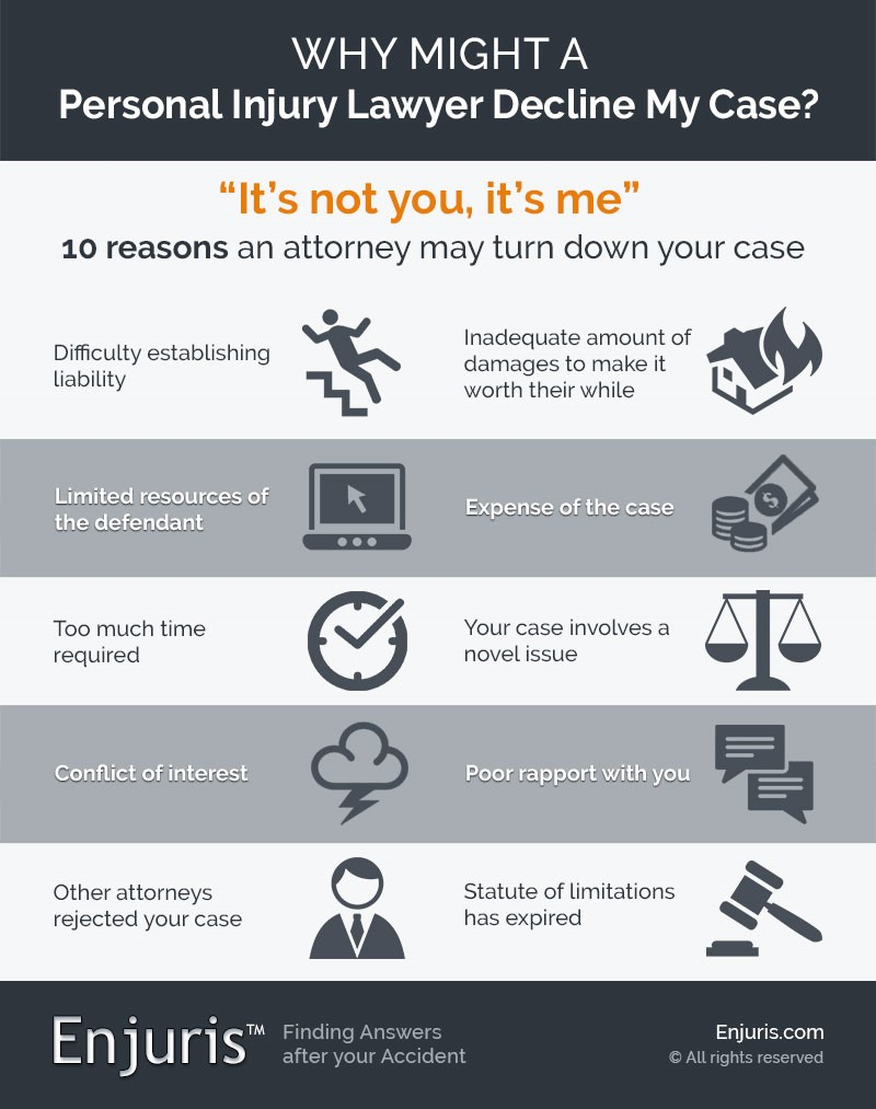 Why Might a Personal Injury Lawyer Decline My Case?