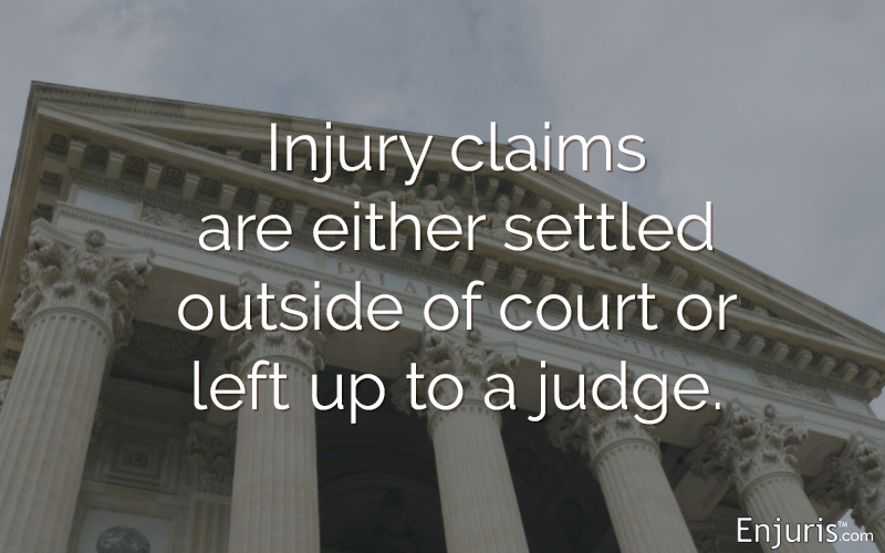 Injury claims are either settled outside of court or left up to a judge.