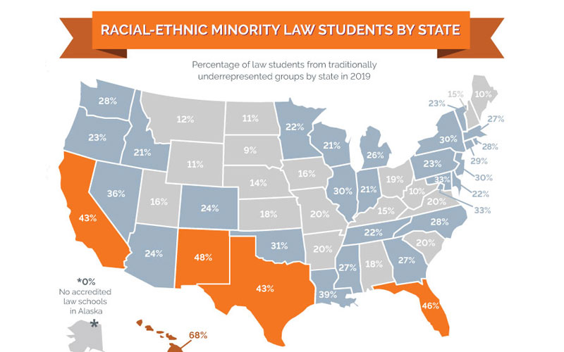 Law School Enrollment by Race & Ethnicity (2019)