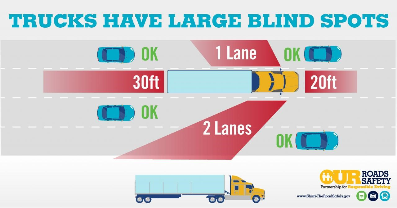 Texas truck accident safety tips
